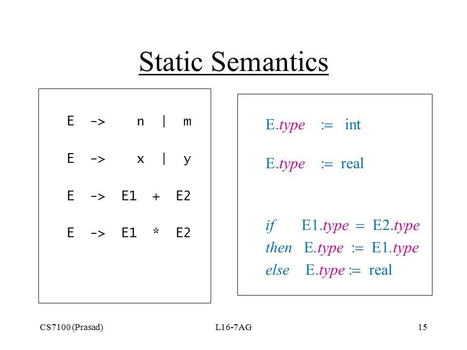 CS7100 (Prasad)L16-7AG15 Static Semantics E -> n   m E -> x   y E -> E1 + E2 E -> E1 * E2  E.type  int E.type  real if E1.type  E2.type
