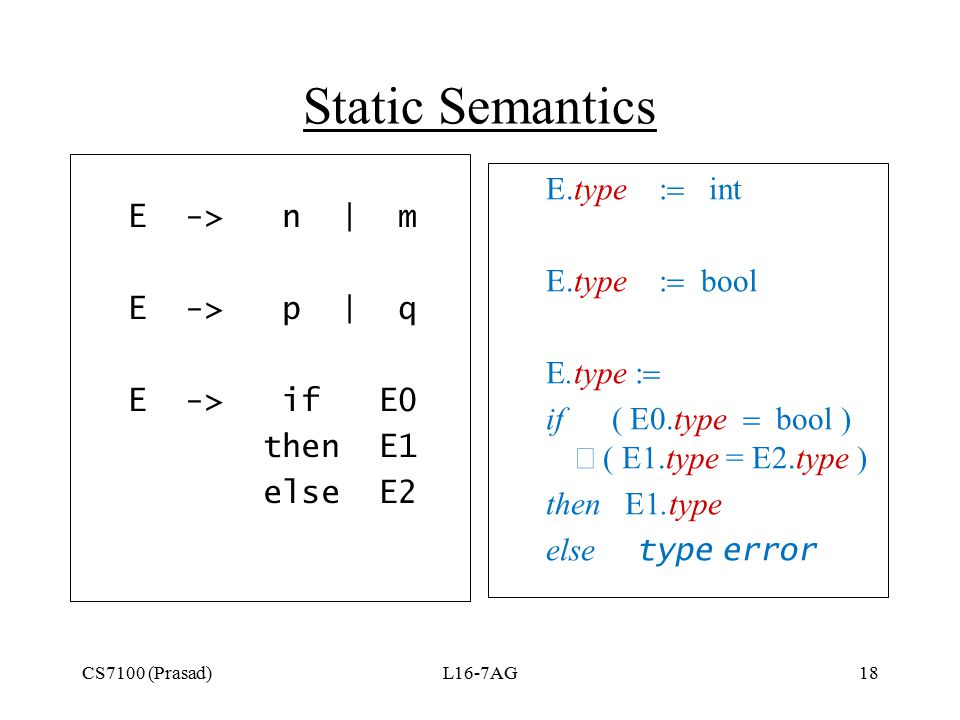 CS7100 (Prasad)L16-7AG18 Static Semantics E -> n   m E -> p   q E -> if E0 then E1 else E2 E.type  int E.type  bool E.type  if ( E0.type