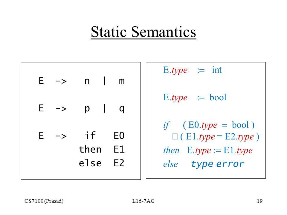 CS7100 (Prasad)L16-7AG19 Static Semantics E -> n   m E -> p   q E -> if E0 then E1 else E2 E.type  int E.type  bool if ( E0.type  bool )