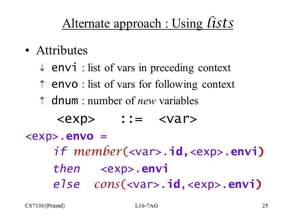 CS7100 (Prasad)L16-7AG25 Alternate approach : Using lists Attributes  envi : list of vars in preceding context  envo : list of vars for following co