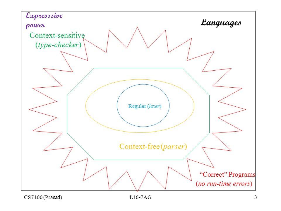 """CS7100 (Prasad)L16-7AG3 Languages """"Correct"""" Programs (no run-time errors) Context-sensitive (type-checker) Context-free (parser) Regular (lexer) Expre"""