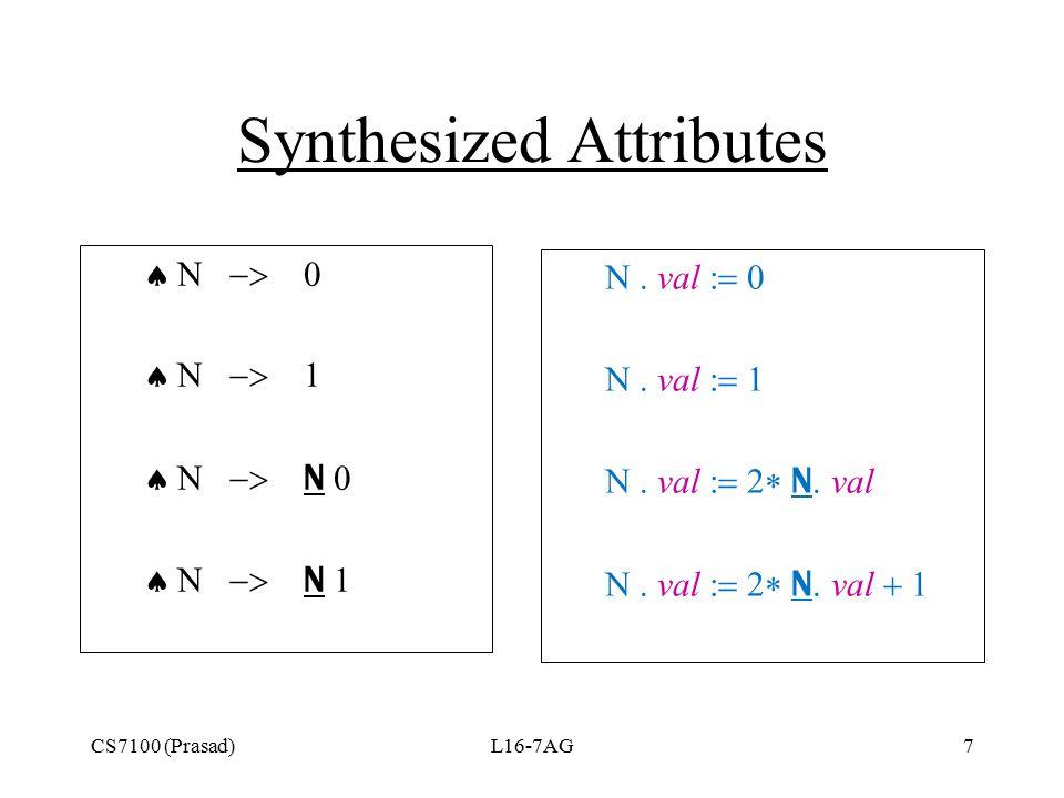 CS7100 (Prasad)L16-7AG7 Synthesized Attributes    N   N   val   val   val 