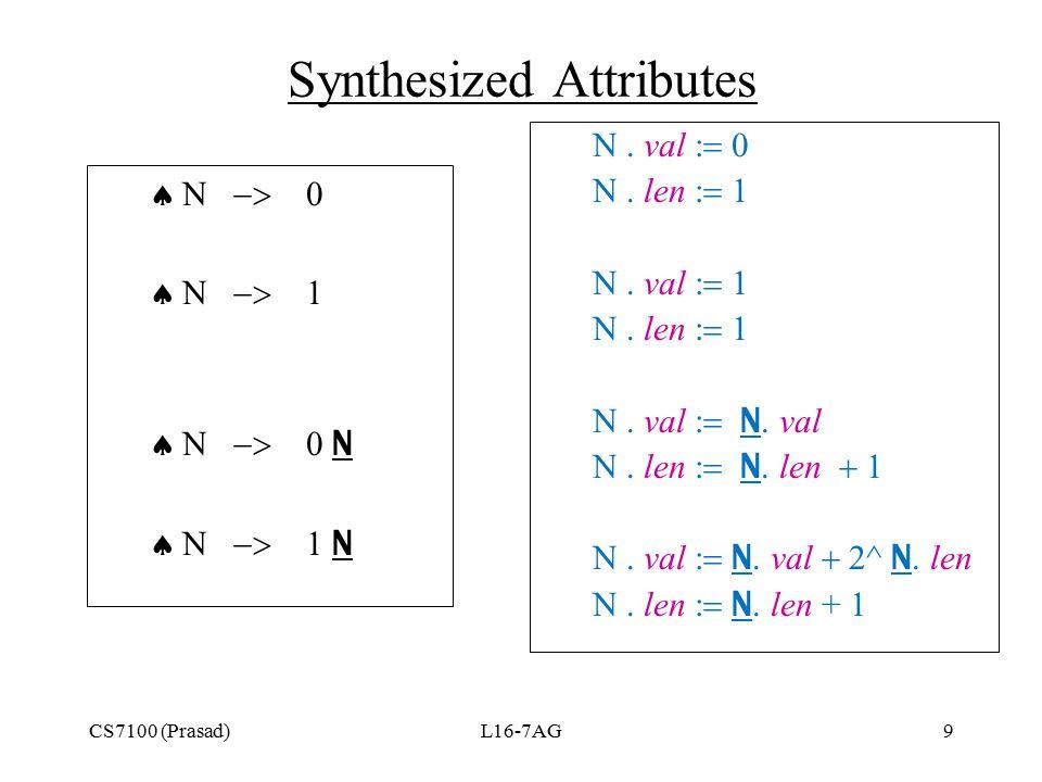 CS7100 (Prasad)L16-7AG9 Synthesized Attributes    N  N  val   len   val 