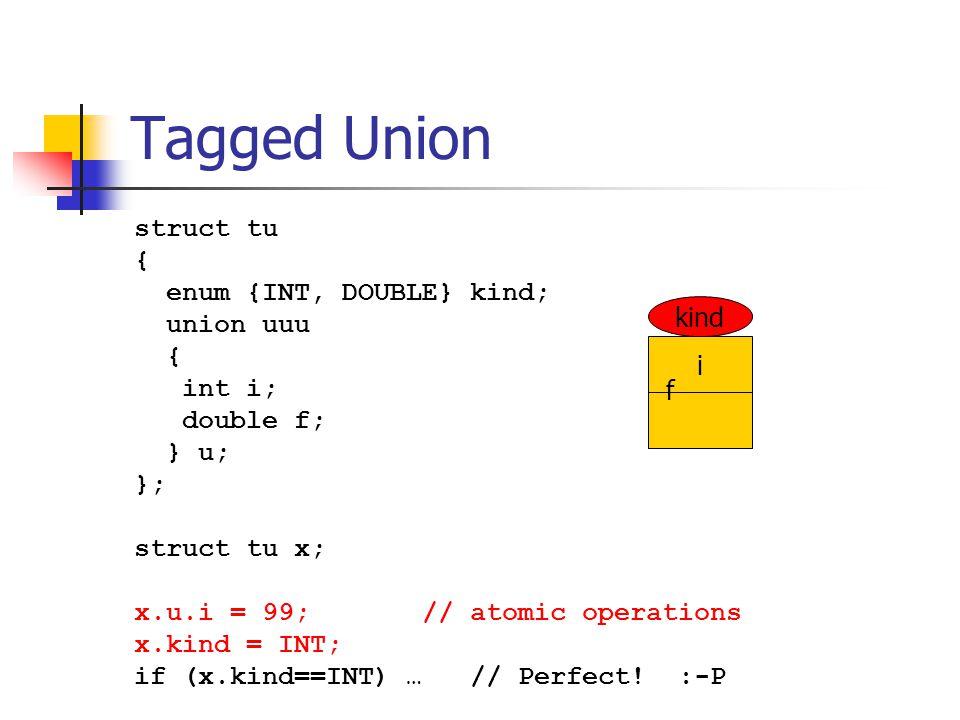 Tagged Union struct tu { enum {INT, DOUBLE} kind; union uuu { int i; double f; } u; }; struct tu x; x.u.i = 99; // atomic operations x.kind = INT; if (x.kind==INT) … // Perfect.