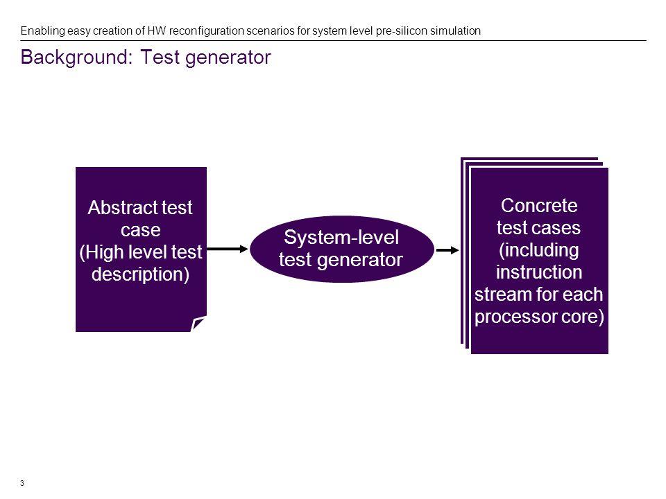 © 2013 IBM Corporation For more information, contact: Erez Bilgory (erezbi@il.ibm.com) Alex Goryachev (gory@il.ibm.com) Ronny Morad (morad@il.ibm.com) Tali Rabetti (talis@il.ibm.com) IBM Research – Haifa Enabling easy creation of HW reconfiguration scenarios for system level pre-silicon simulation Thank You!