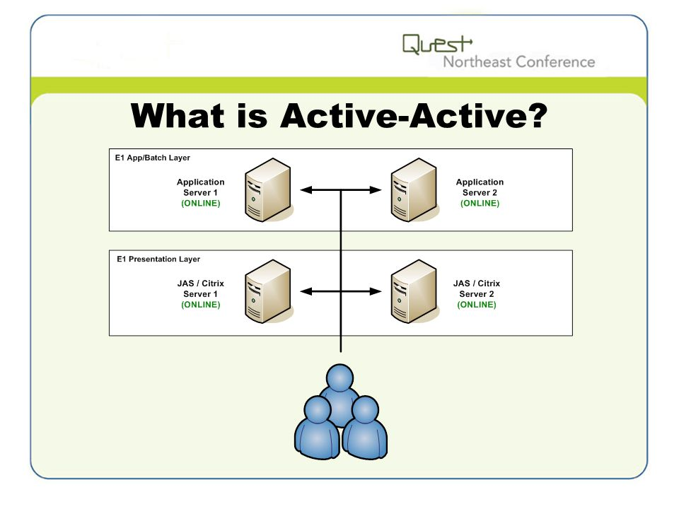 What is Active-Active?