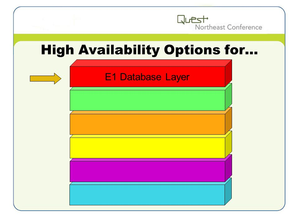 High Availability Options for… E1 Database Layer