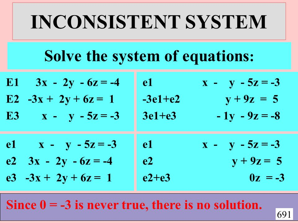 INCONSISTENT SYSTEM Solve the system of equations : E13x - 2y - 6z = -4 E2 -3x + 2y + 6z = 1 E3 x - y - 5z = -3 e1 x - y - 5z = -3 e2 3x - 2y - 6z = -4 e3 -3x + 2y + 6z = 1 e1 x - y - 5z = -3 -3e1+e2 y + 9z = 5 3e1+e3 - 1y - 9z = -8 e1 x - y - 5z = -3 e2 y + 9z = 5 e2+e3 0z = -3 Since 0 = -3 is never true, there is no solution.