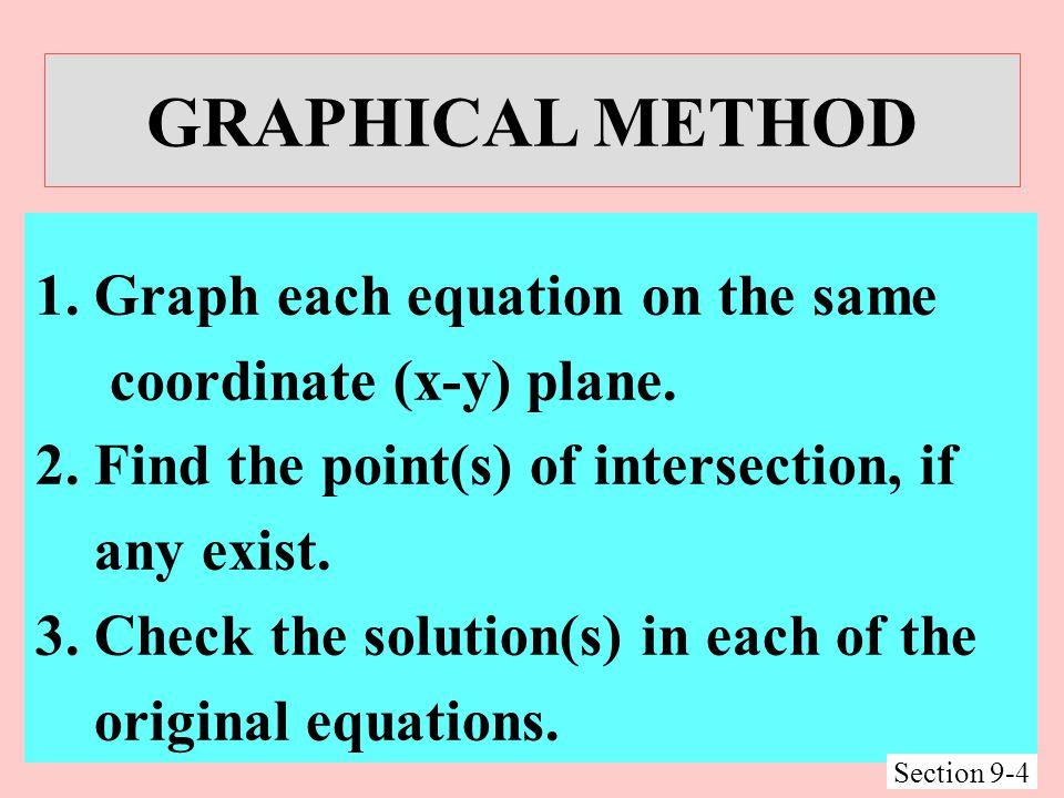 GRAPHICAL METHOD 1. Graph each equation on the same coordinate (x-y) plane.