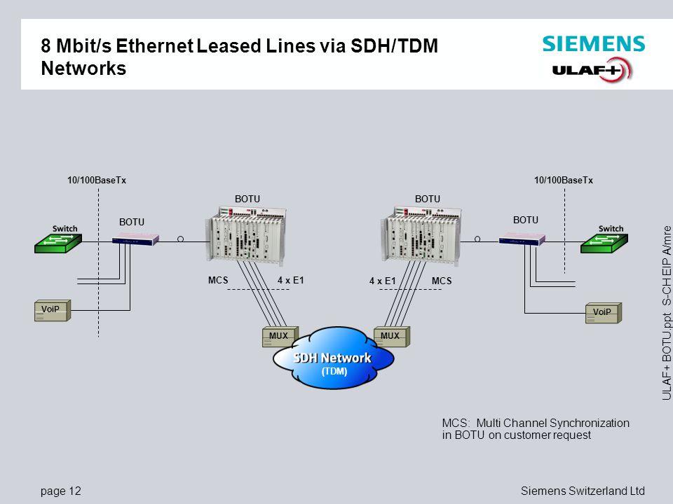 page 12Siemens Switzerland Ltd ULAF+ BOTU.ppt S-CH EIP A/mre 8 Mbit/s Ethernet Leased Lines via SDH/TDM Networks MUX (TDM) MCS 4 x E1 4 x E1 MCS 10/100BaseTx BOTU VoiP BOTU MCS: Multi Channel Synchronization in BOTU on customer request