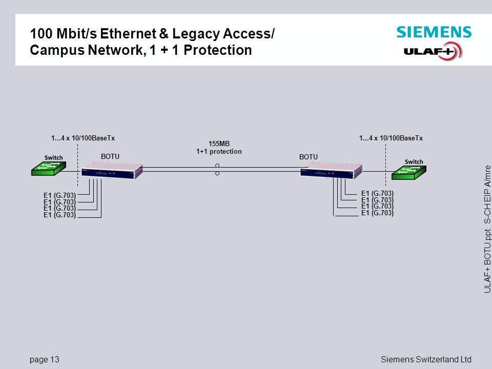 page 13Siemens Switzerland Ltd ULAF+ BOTU.ppt S-CH EIP A/mre 100 Mbit/s Ethernet & Legacy Access/ Campus Network, 1 + 1 Protection E1 (G.703) 1...4 x