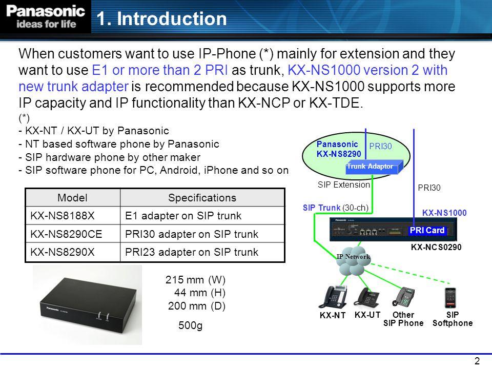 33 44. Easy setup - Language selection (1) Select language. Trunk Adaptor KX-NS1000