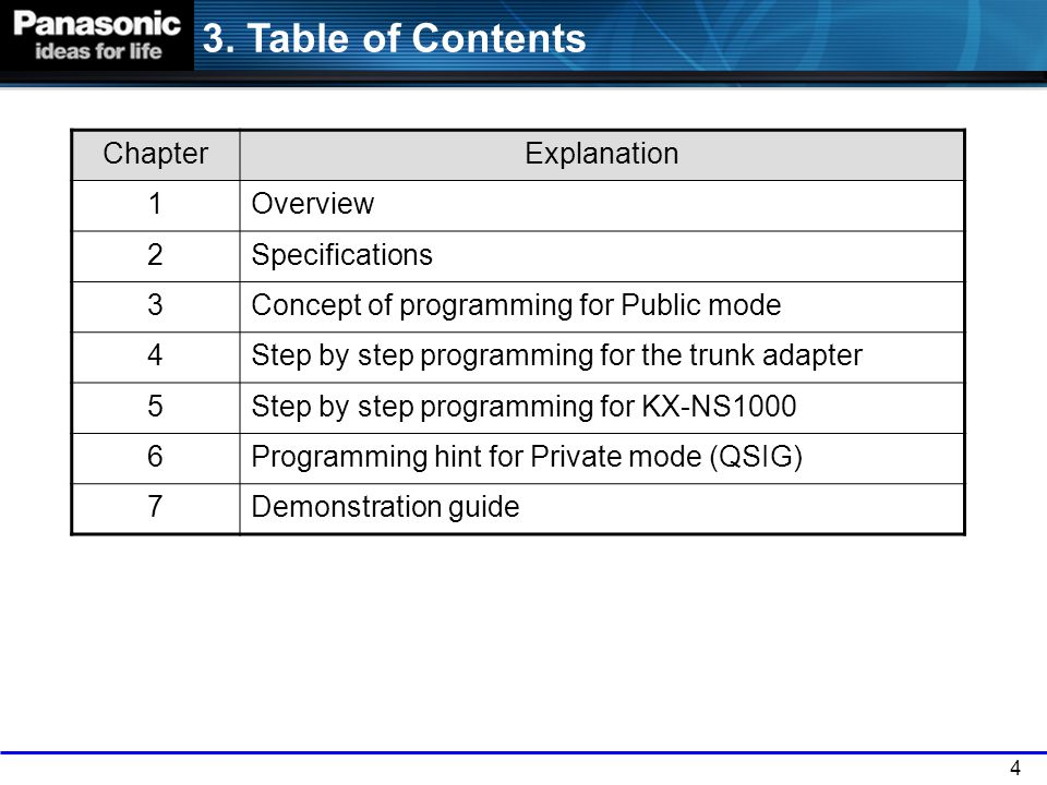 55 Chapter 6 Programming Hint for Private Mode (QSIG)