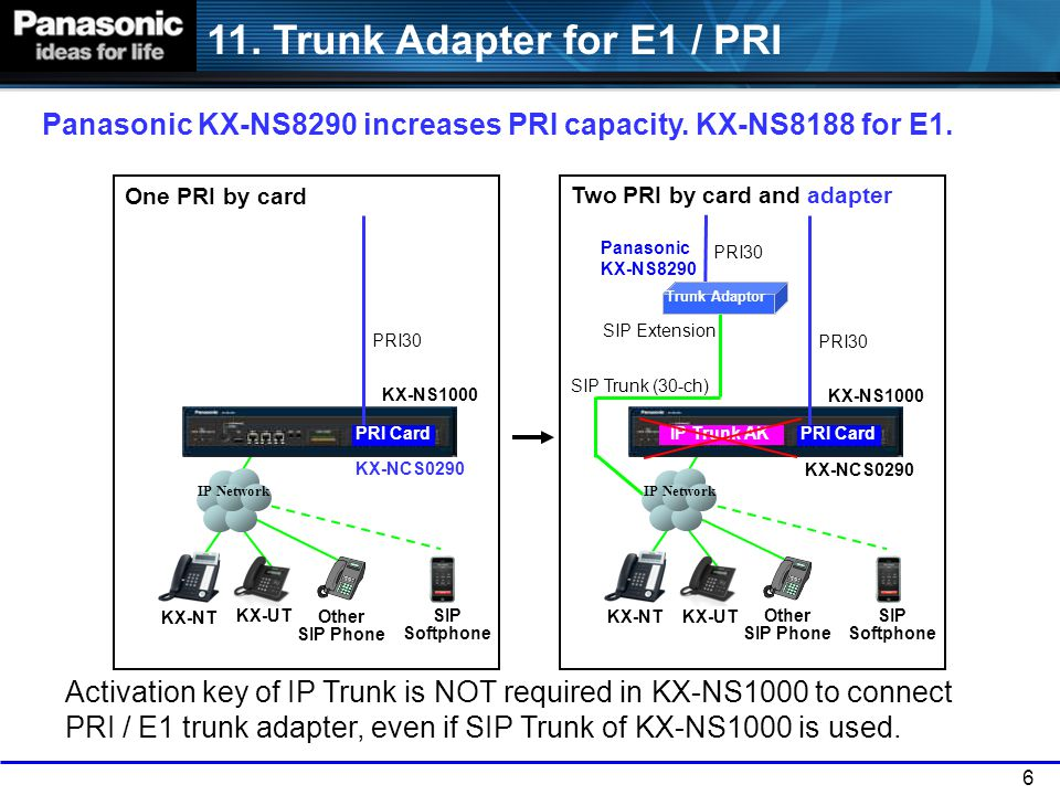 37 44. Easy setup - 4 No need to change. - Time is used only for error log. Trunk Adaptor KX-NS1000