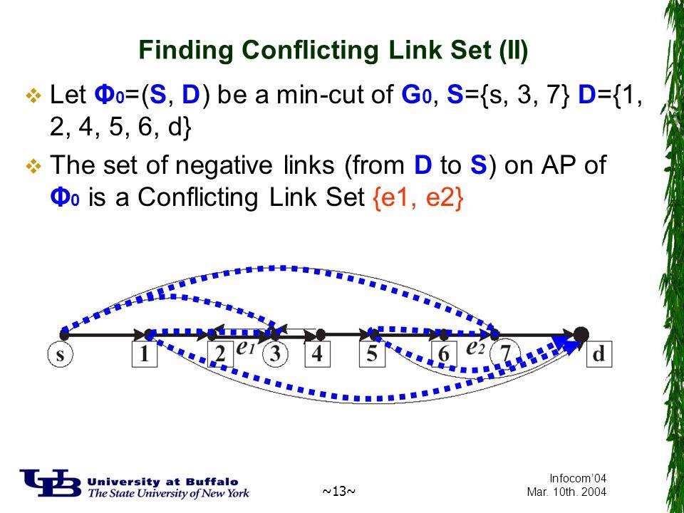 ~13~ Infocom'04 Mar. 10th. 2004 Finding Conflicting Link Set (II)  Let Φ 0 =(S, D) be a min-cut of G 0, S={s, 3, 7} D={1, 2, 4, 5, 6, d}  The set of