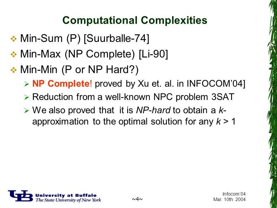 ~4~ Infocom'04 Mar. 10th. 2004 Computational Complexities  Min-Sum (P) [Suurballe-74]  Min-Max (NP Complete) [Li-90]  Min-Min (P or NP Hard?)  NP