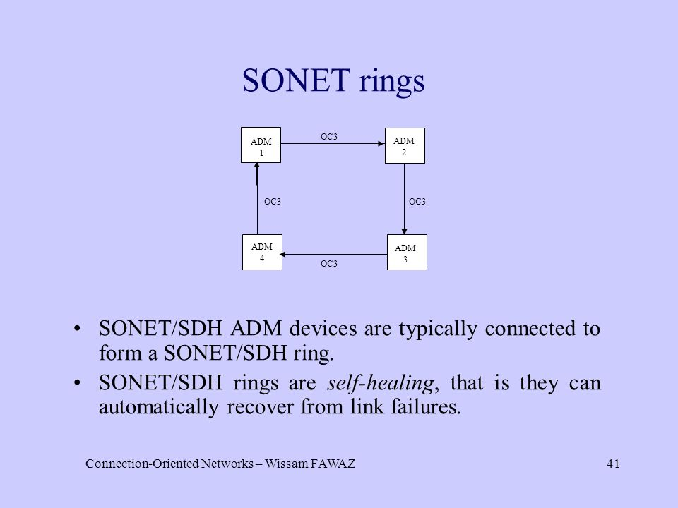 Connection-Oriented Networks – Wissam FAWAZ41 SONET rings ADM 1 ADM 2 ADM 3 ADM 4 OC3 SONET/SDH ADM devices are typically connected to form a SONET/SD