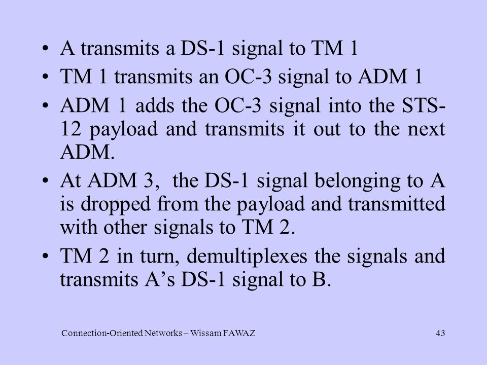Connection-Oriented Networks – Wissam FAWAZ43 A transmits a DS-1 signal to TM 1 TM 1 transmits an OC-3 signal to ADM 1 ADM 1 adds the OC-3 signal into