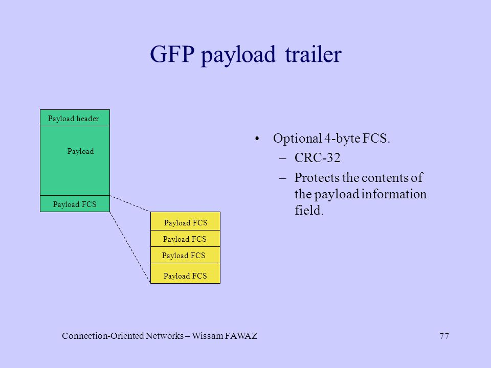Connection-Oriented Networks – Wissam FAWAZ77 GFP payload trailer Payload header Payload Payload FCS Optional 4-byte FCS. –CRC-32 –Protects the conten