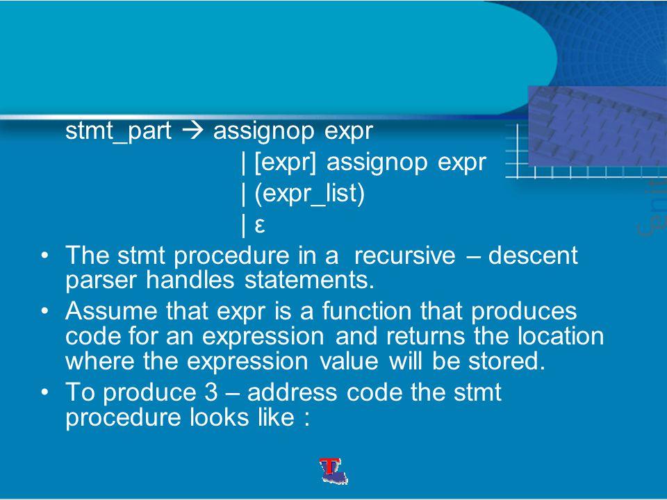 stmt_part  assignop expr | [expr] assignop expr | (expr_list) | ε The stmt procedure in a recursive – descent parser handles statements.