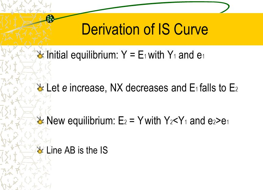Derivation of IS Curve Initial equilibrium: Y = E 1 with Y 1 and e 1 Let e increase, NX decreases and E 1 falls to E 2 New equilibrium: E 2 = Y with Y 2 e 1 Line AB is the IS