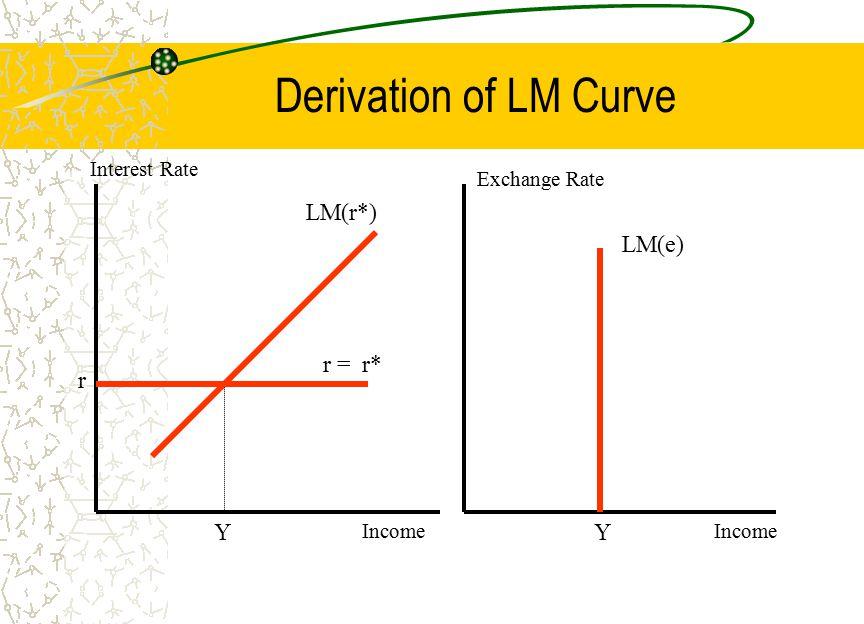 Fixed Exchange Rate LM 2 IS 1 emem Y2Y2 Exchange Rate Income LM 1 efef Y1Y1