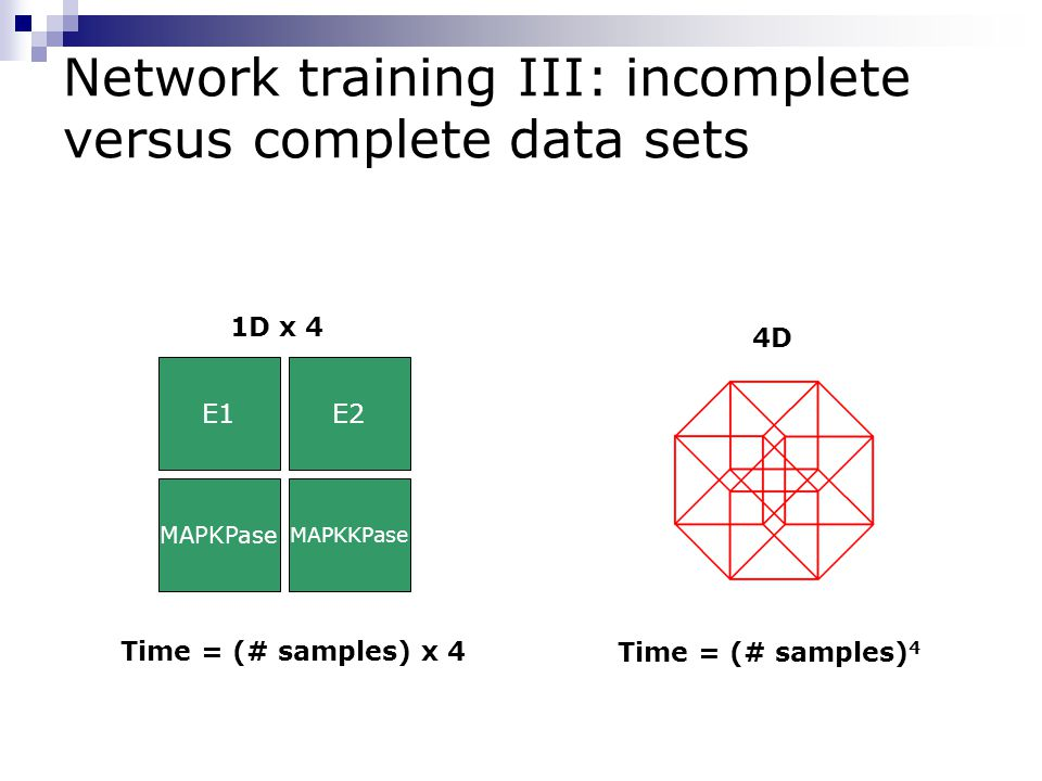 Network training III: incomplete versus complete data sets 4D Time = (# samples) 4 E1 1D x 4 E2 MAPKPase MAPKKPase Time = (# samples) x 4