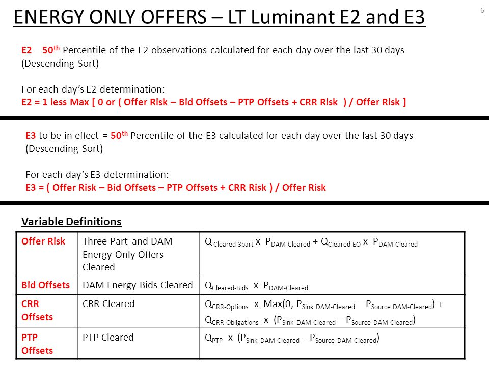 1 st 60 DaysAfter 60 Days Variable and Purpose (LUME)DescriptionLCRALUMEERCOTLCRALUMEERCOT YDetermines if a 3 Part offer qualifies for offsetting bid exposure %ile of past 30 day DASPP below which EOOs qualify to receive credit 2550Up to 502555Up to 50 ZDetermines the magnitude for which a 3 Part offer will offset bid exposure %ile of past 30 day DASPP used to calculate received credit 107050 to 7510 85 65 – 75 50 to 75 7 THREE PART OFFERS 4.4.10 (6)(c) Three Part Offer Exposure = A Qualifying 3Part Collateral Reduction Three Part Offer Exposure = [Q 3P:P≤yth x - SPP zth ]