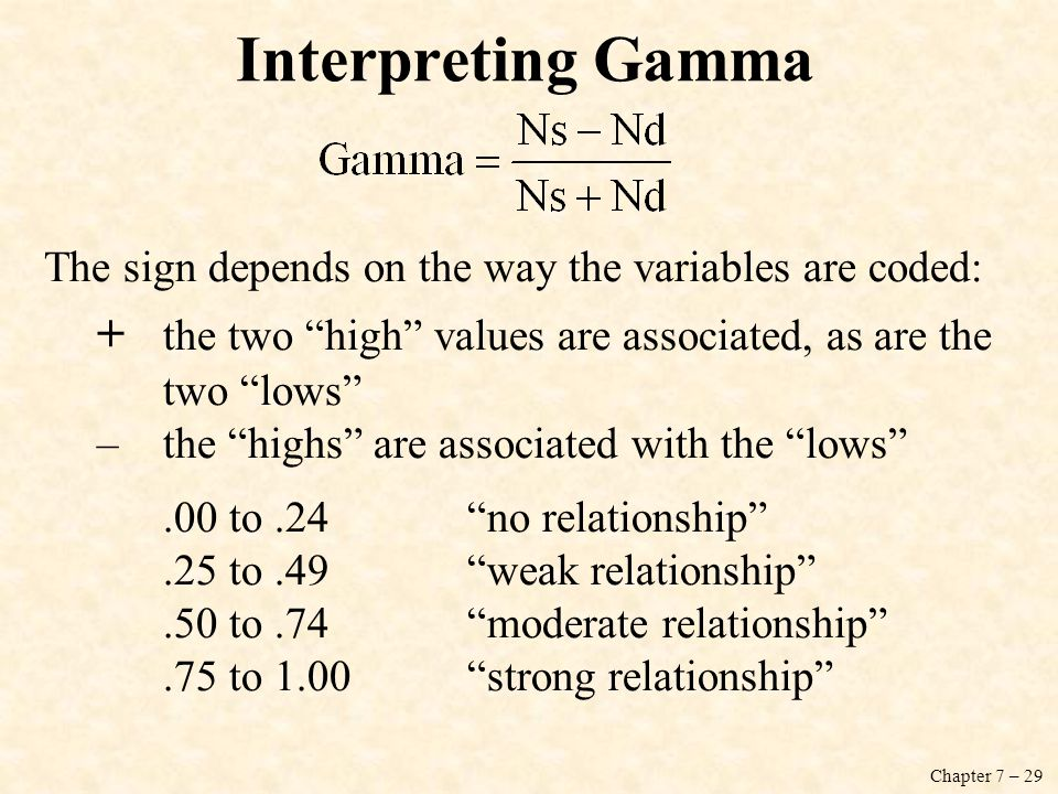 Chapter 7 – 29 Interpreting Gamma The sign depends on the way the variables are coded: + the two high values are associated, as are the two lows –the highs are associated with the lows .00 to.24 no relationship .25 to.49 weak relationship .50 to.74 moderate relationship .75 to 1.00 strong relationship
