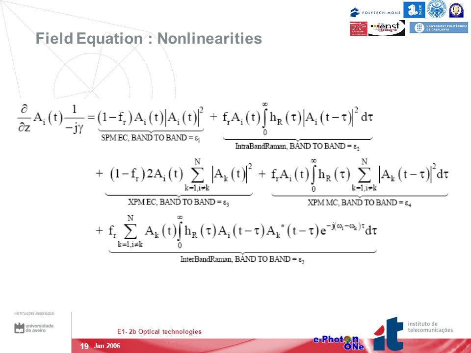 19 E1- 2b Optical technologies Jan 2006 Field Equation : Nonlinearities