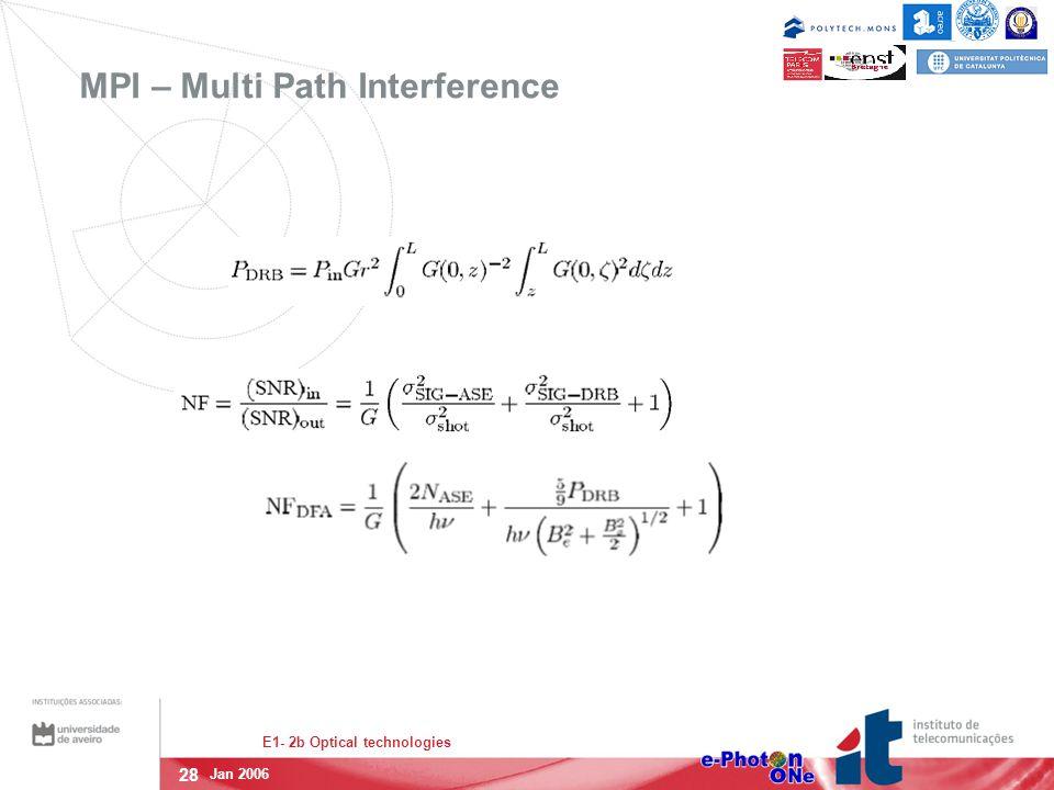 28 E1- 2b Optical technologies Jan 2006 MPI – Multi Path Interference
