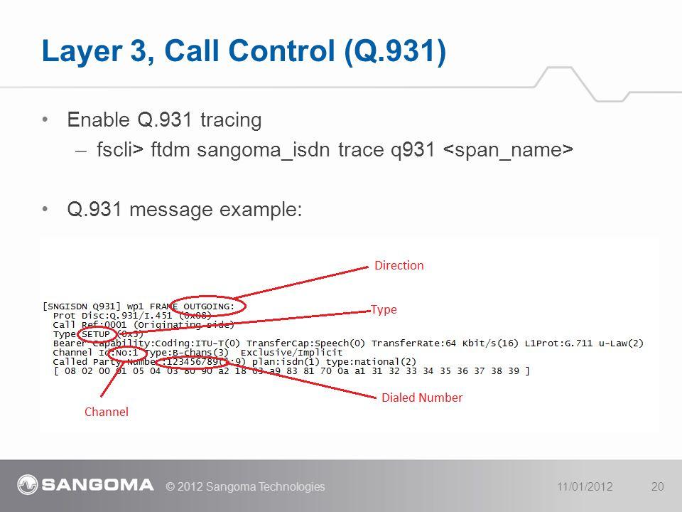 Enable Q.931 tracing –fscli> ftdm sangoma_isdn trace q931 Q.931 message example: Layer 3, Call Control (Q.931) 11/01/2012© 2012 Sangoma Technologies20