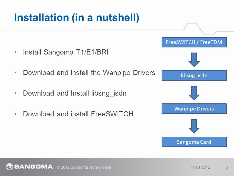 Install Sangoma T1/E1/BRI Download and install the Wanpipe Drivers Download and Install libsng_isdn Download and install FreeSWITCH Installation (in a