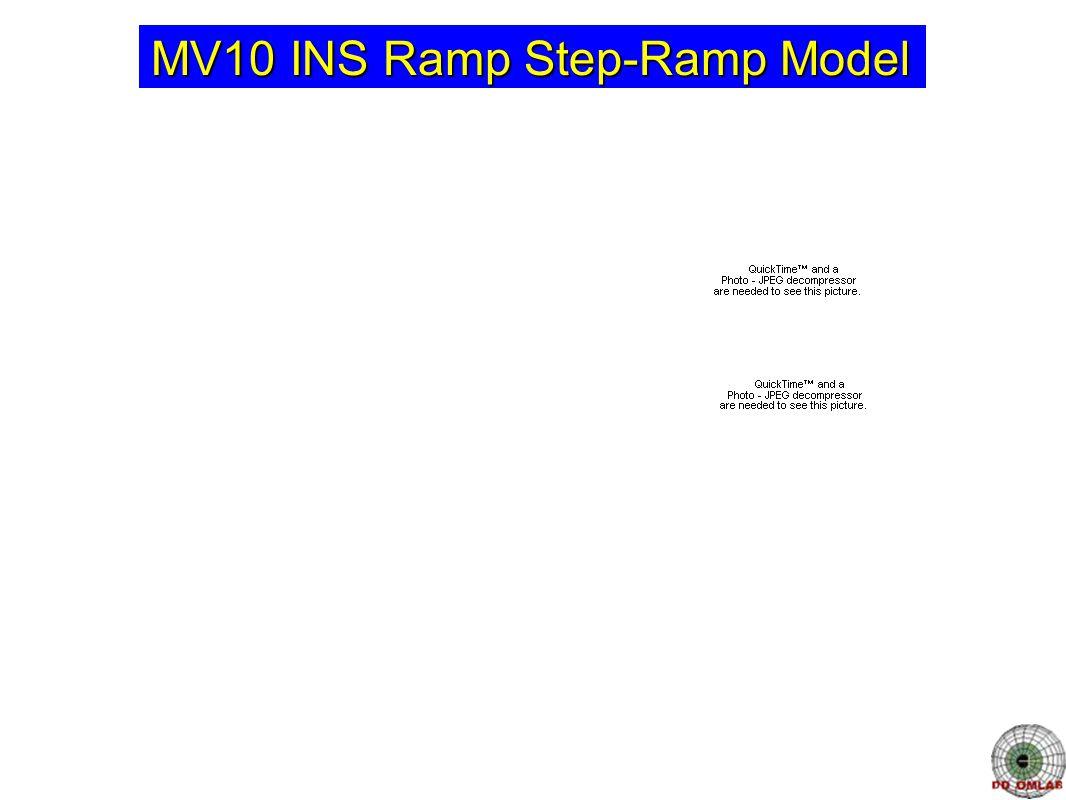MV10 INS Ramp Step-Ramp Model