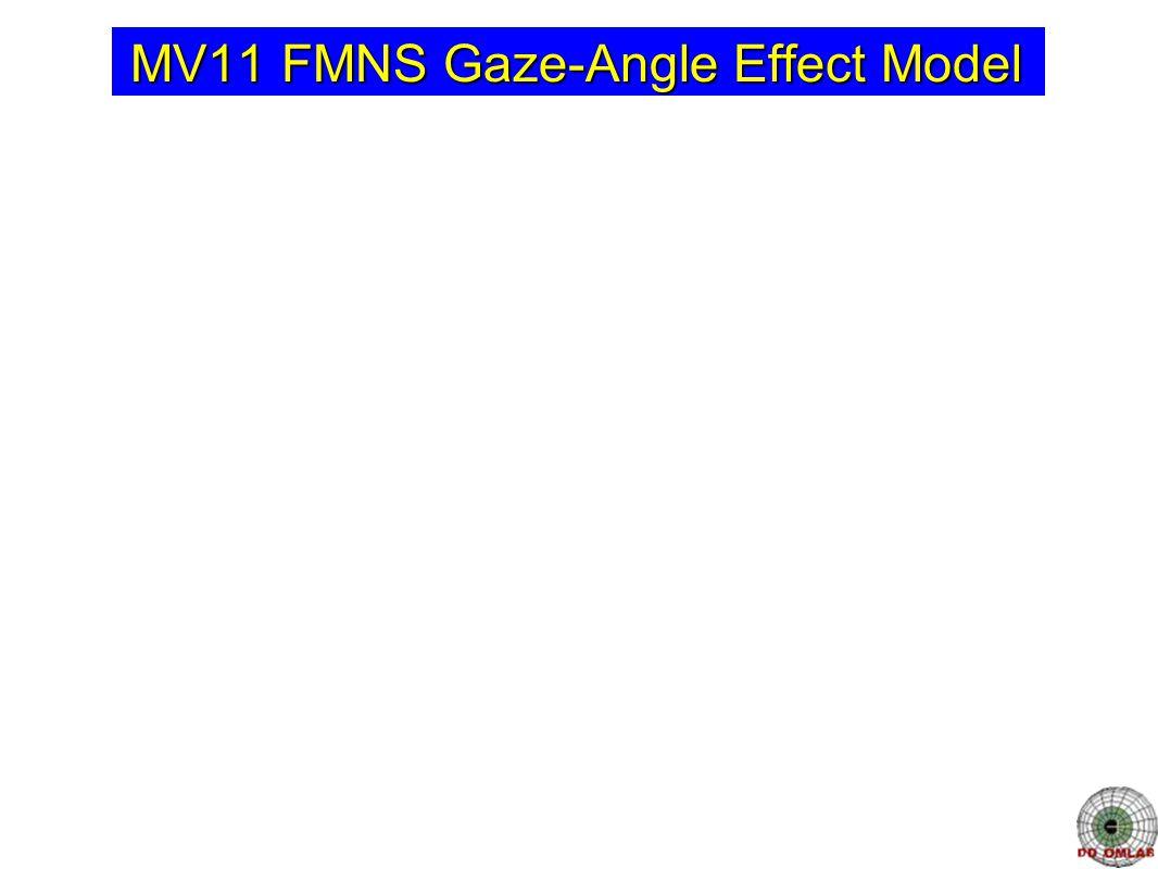 MV11 FMNS Gaze-Angle Effect Model