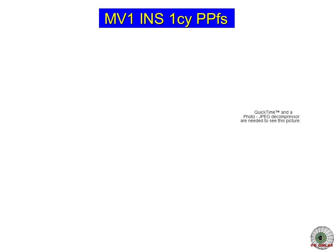 MV21 Oscillopsia Simulation