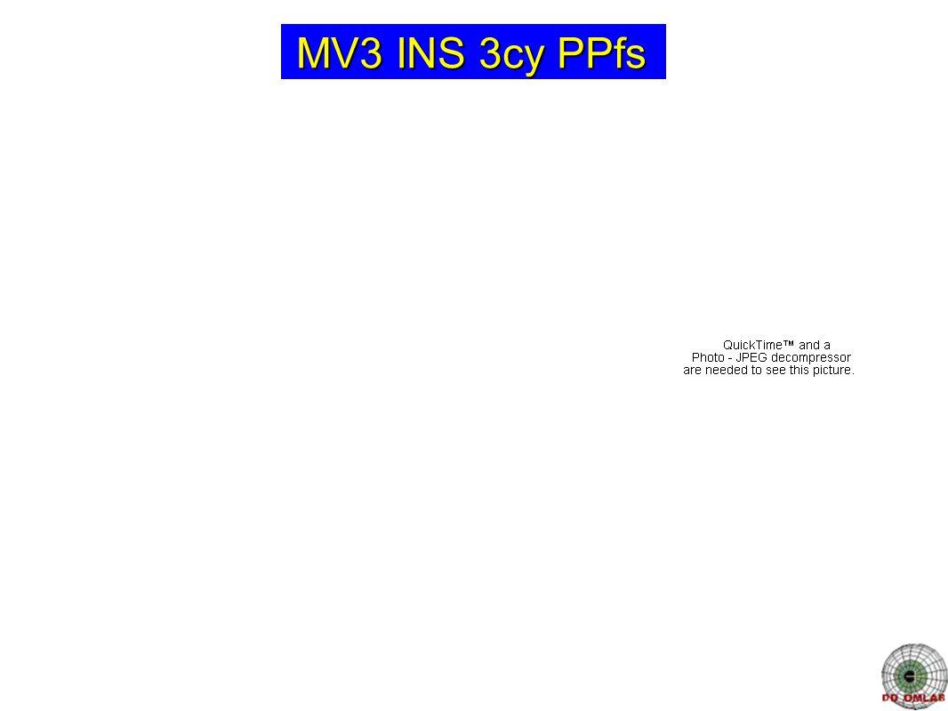 MV14 INS Damping Rapid Convergence