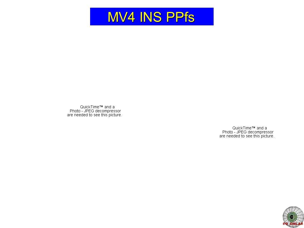 MV15 INS Pre-T&R