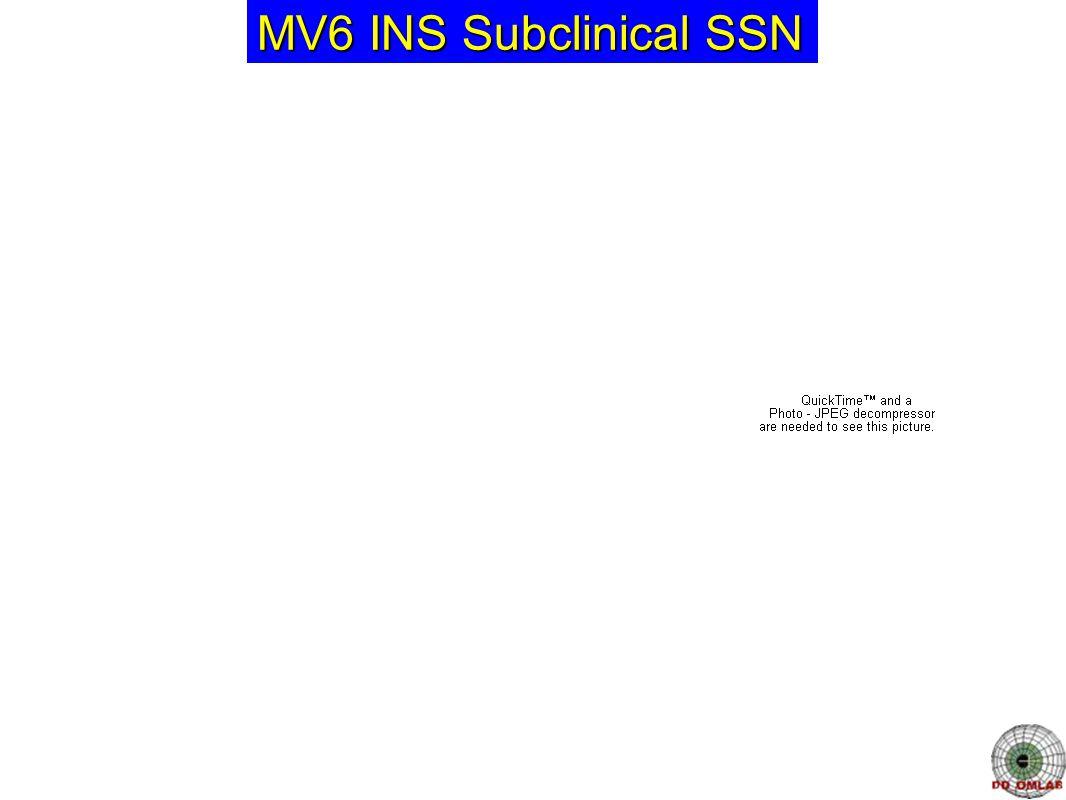 MV7 INS PPfs Model & Human