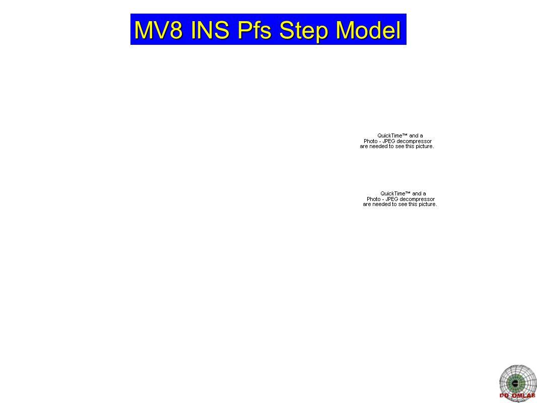 MV8 INS Pfs Step Model