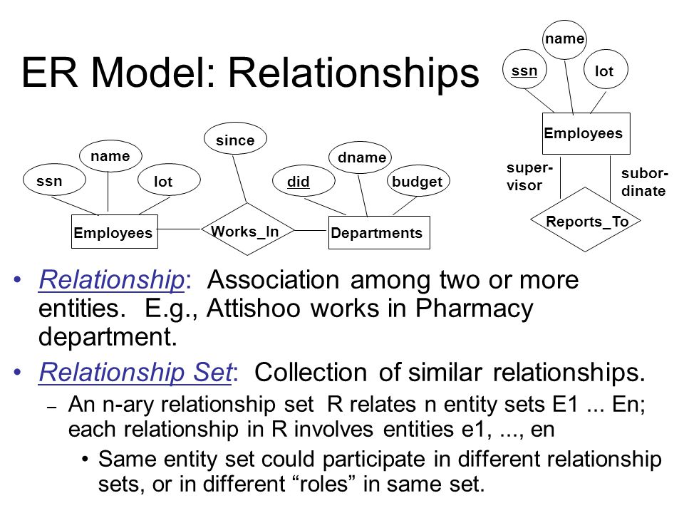 Notes on ER relationships Note that relationships can have descriptive attributes too.