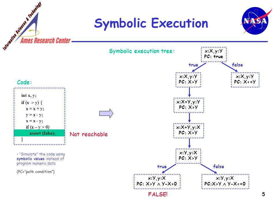 5 Symbolic Execution Code: (PC= path condition ) - Simulate the code using symbolic values instead of program numeric data Symbolic execution tree: x:X,y:Y PC: true x:X,y:Y PC: X>Y x:X,y:Y PC: X<=Y true false x:X+Y,y:Y PC: X>Y x:X+Y,y:X PC: X>Y x:Y,y:X PC: X>Y x:Y,y:X PC: X>Y  Y-X>0 x:Y,y:X PC:X>Y  Y-X<=0 true false FALSE.