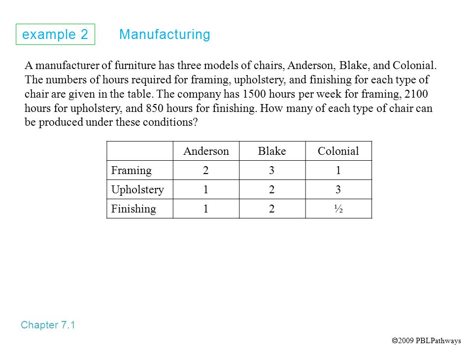 example 2 Manufacturing Chapter 7.1 A manufacturer of furniture has three models of chairs, Anderson, Blake, and Colonial.