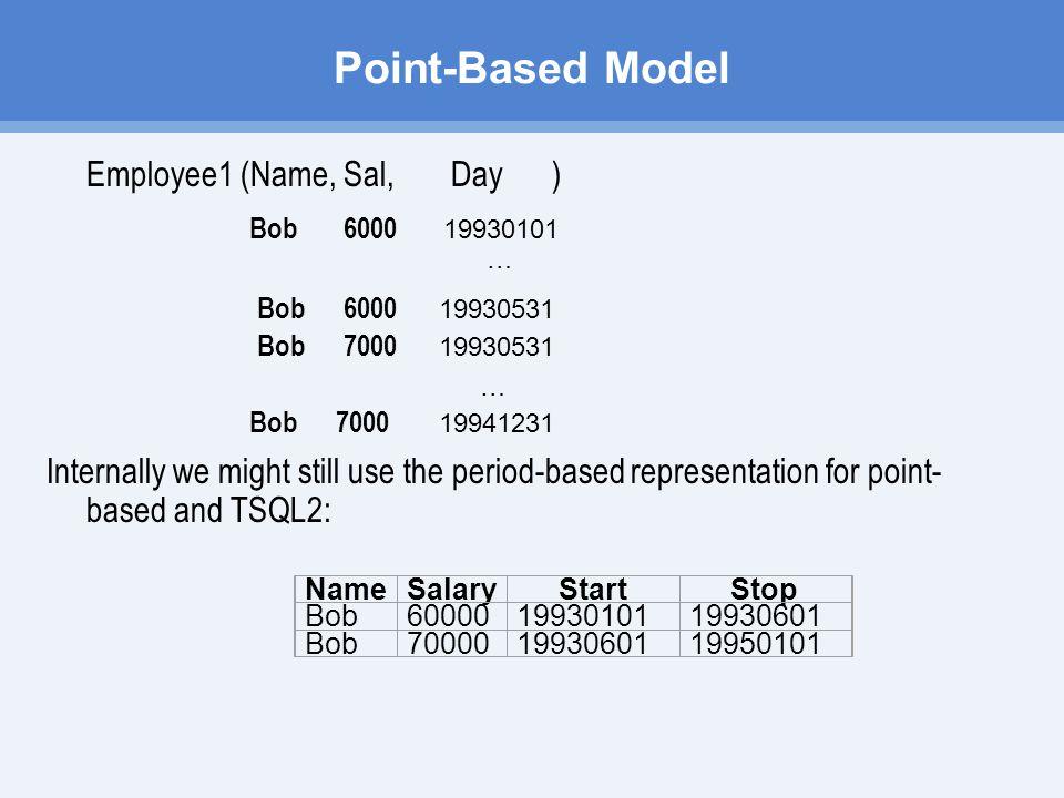Point-Based Model Employee1 (Name, Sal, Day ) Bob 6000 19930101 … Bob 6000 19930531 Bob 7000 19930531 … Bob 7000 19941231 Internally we might