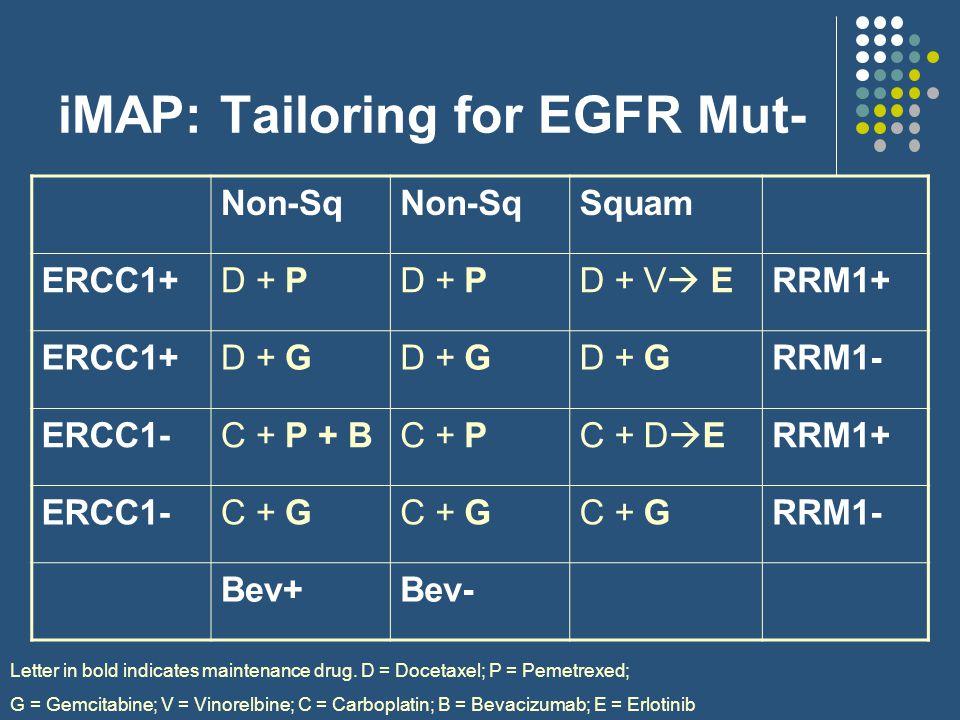 iMAP: Tailoring for EGFR Mut- Non-Sq Squam ERCC1+D + P D + V  ERRM1+ ERCC1+D + G RRM1- ERCC1-C + P + BC + PC + D  ERRM1+ ERCC1-C + G RRM1- Bev+Bev- Letter in bold indicates maintenance drug.
