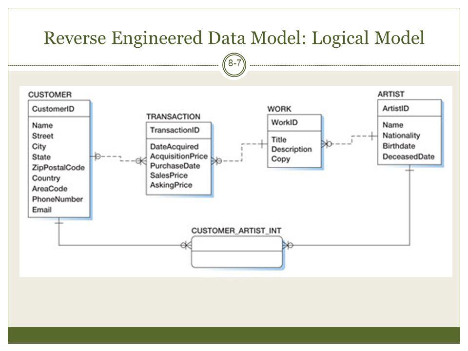 Reverse Engineered Data Model: Logical Model 8-7