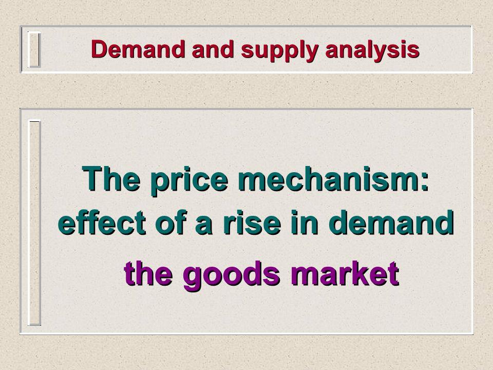 Goods Market DgDg  shortage (D g > S g ) PgPg  SgSg  DgDg  until D g = S g The price mechanism: the effect of a rise in demand The price mechanism: the effect of a rise in demand