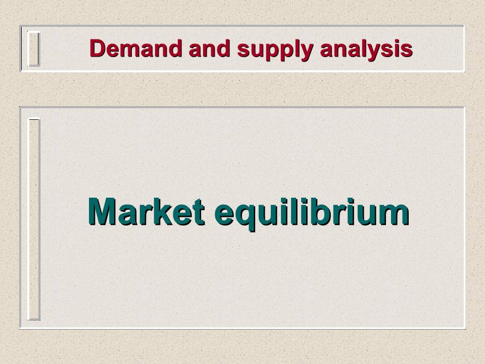 Demand and supply analysis Market equilibrium