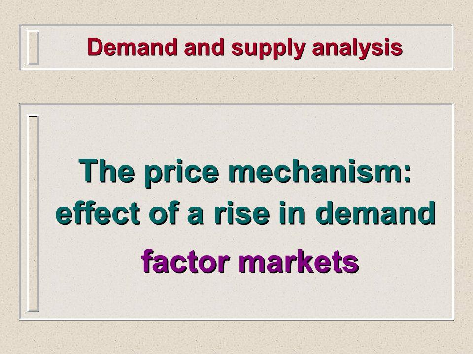 P Q O Pe1Pe1 Qe1Qe1 S D1D1 g Effect of a shift in the demand curve