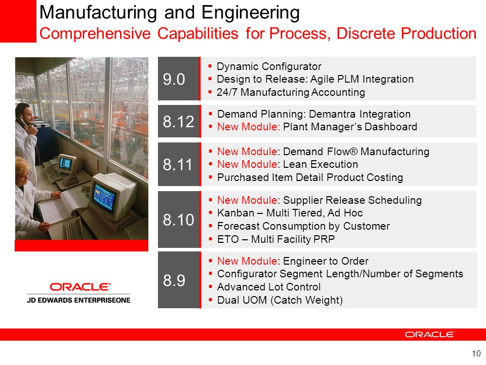 10 Manufacturing and Engineering Comprehensive Capabilities for Process, Discrete Production 8.9  New Module: Engineer to Order  Configurator Segmen